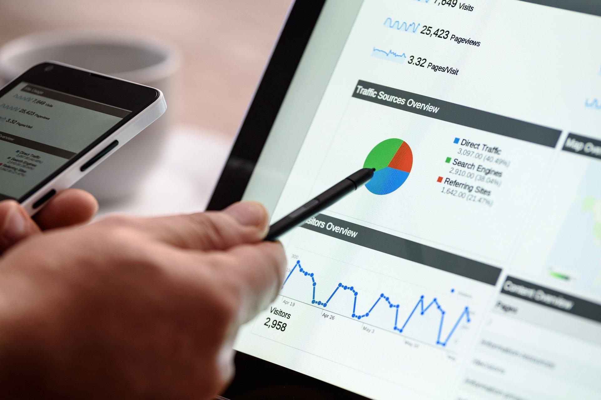 Marketing de contenidos, qué es y cómo sacarle rendimiento